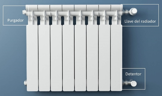 Partes del radiador